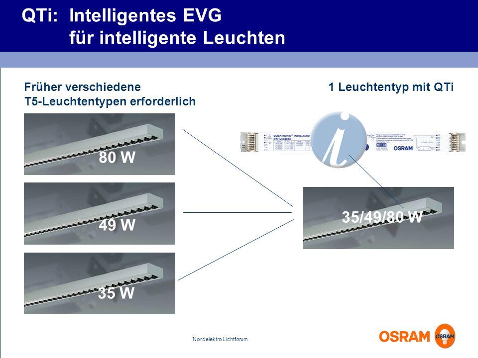 QTi: Intelligentes EVG für intelligente Leuchten