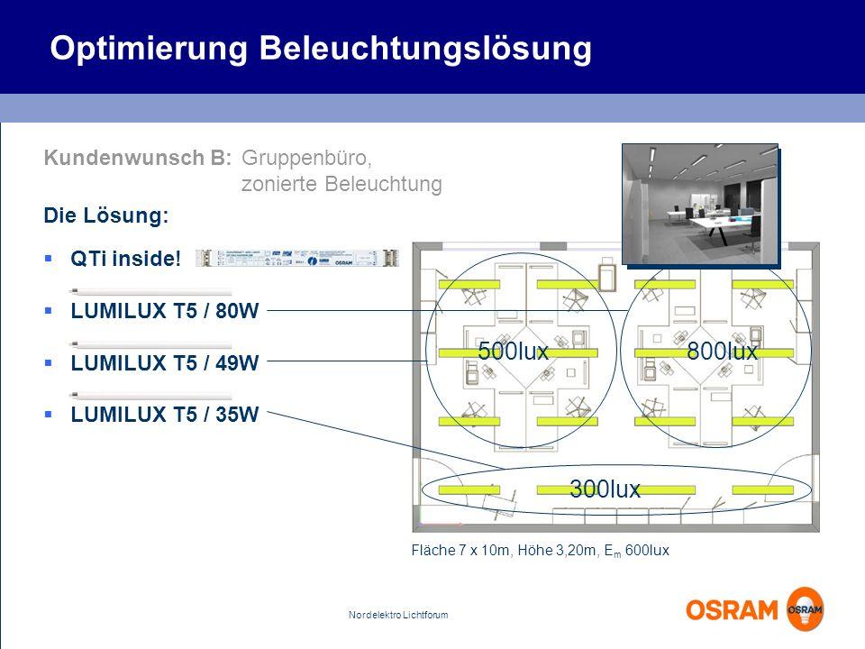 Optimierung Beleuchtungslösung