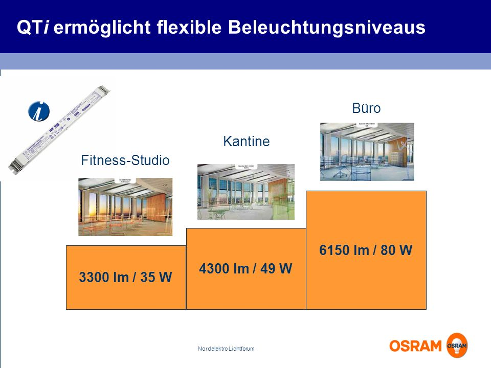 QTi ermöglicht flexible Beleuchtungsniveaus