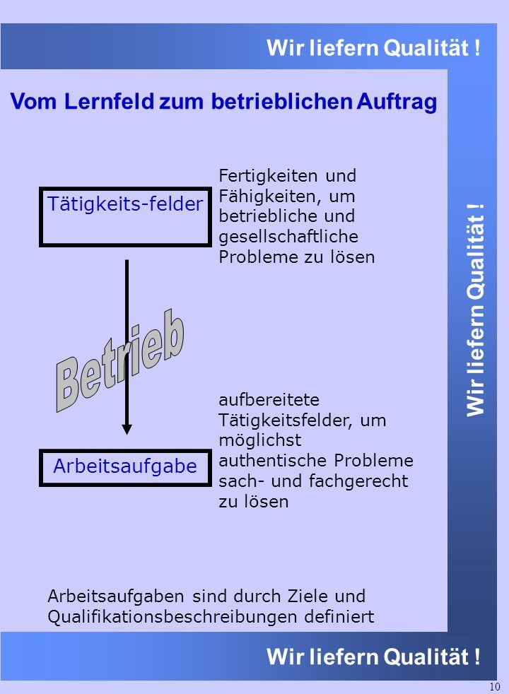 Betrieb Vom Lernfeld zum betrieblichen Auftrag Tätigkeits-felder