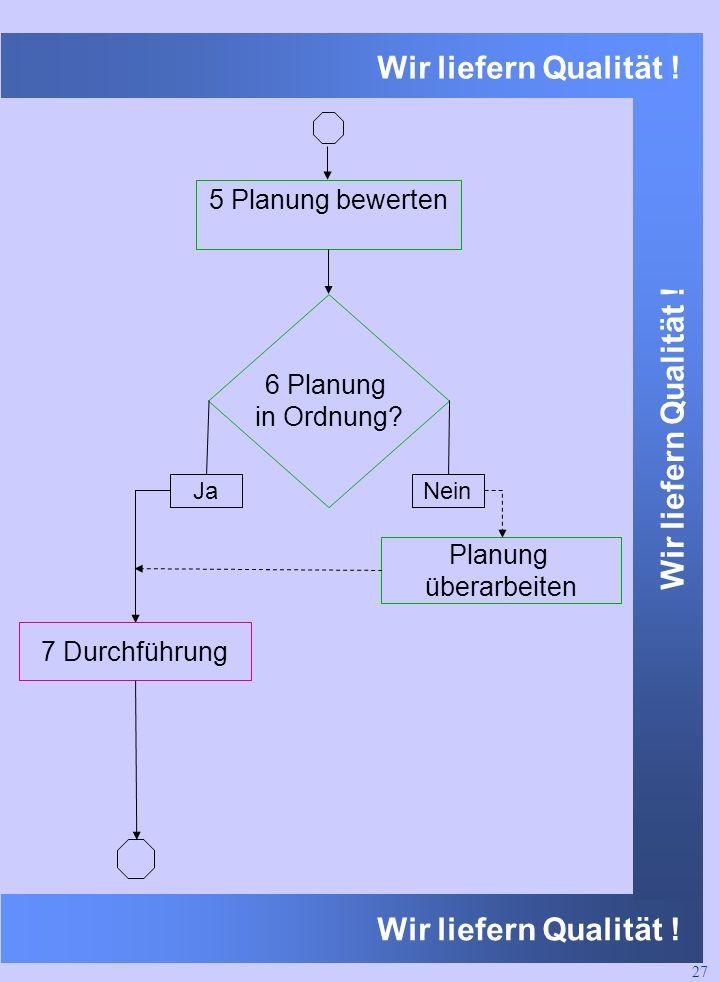 5 Planung bewerten 6 Planung in Ordnung Planung überarbeiten