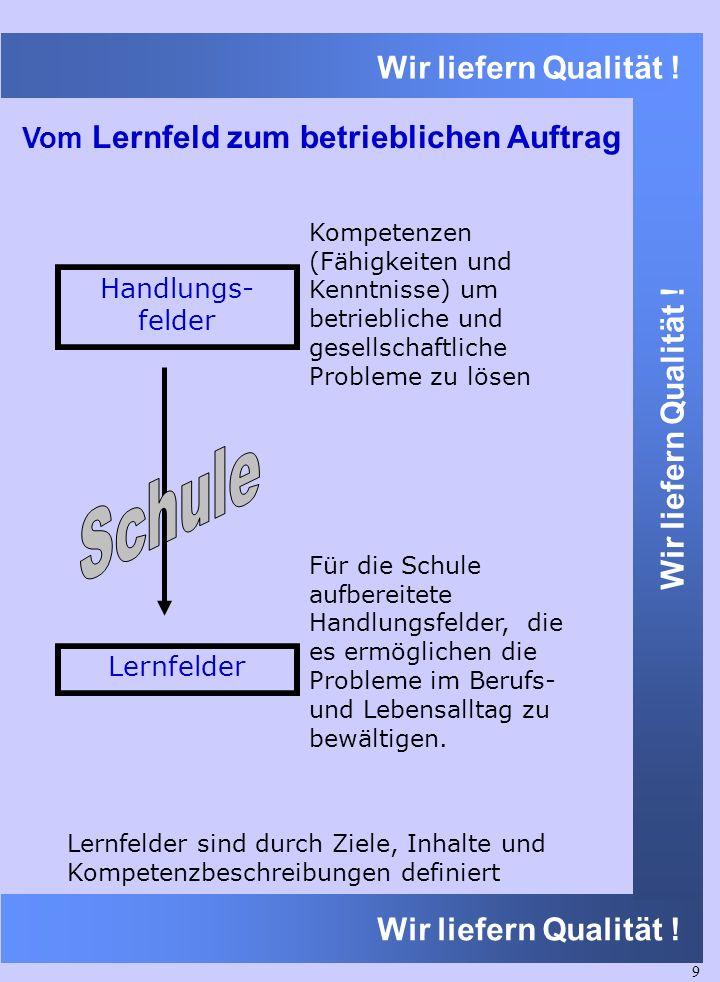 Schule Vom Lernfeld zum betrieblichen Auftrag Handlungs-felder