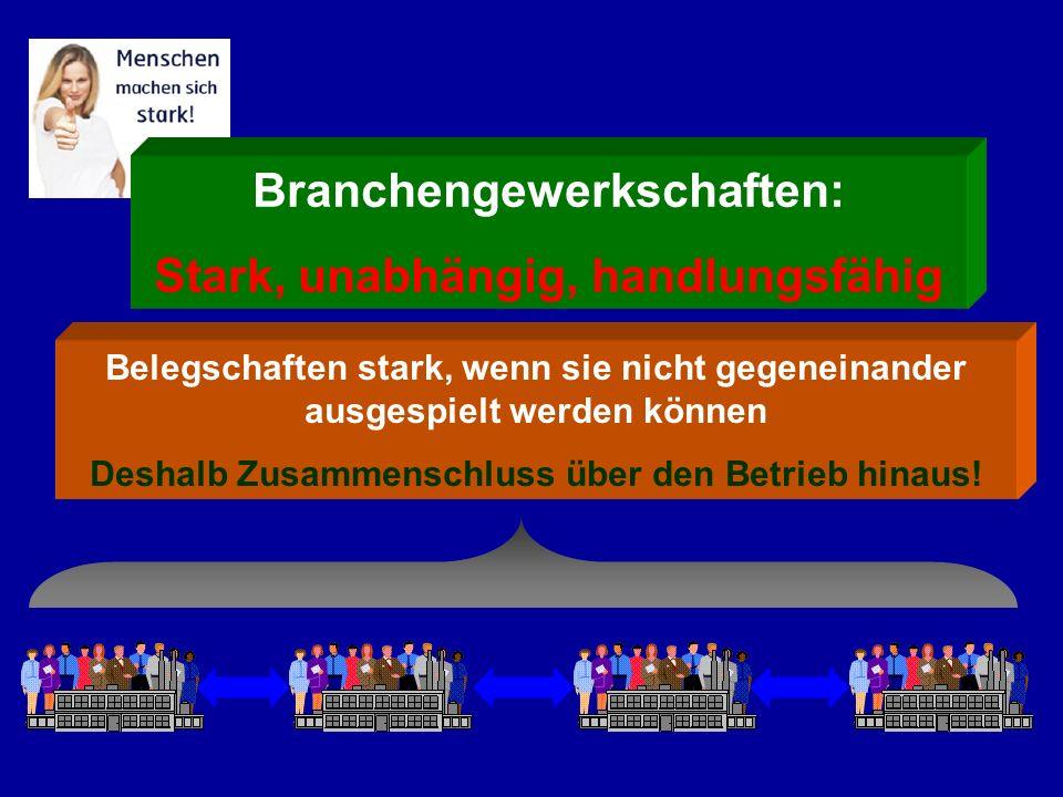 Branchengewerkschaften: Stark, unabhängig, handlungsfähig