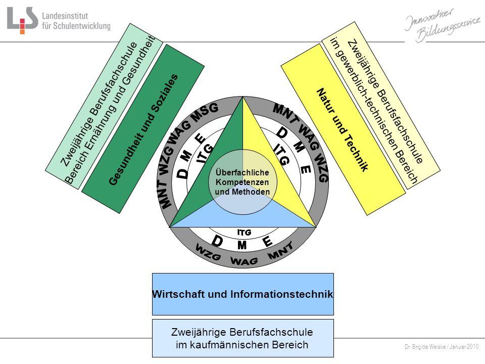 Gesundheit und Soziales Wirtschaft und Informationstechnik