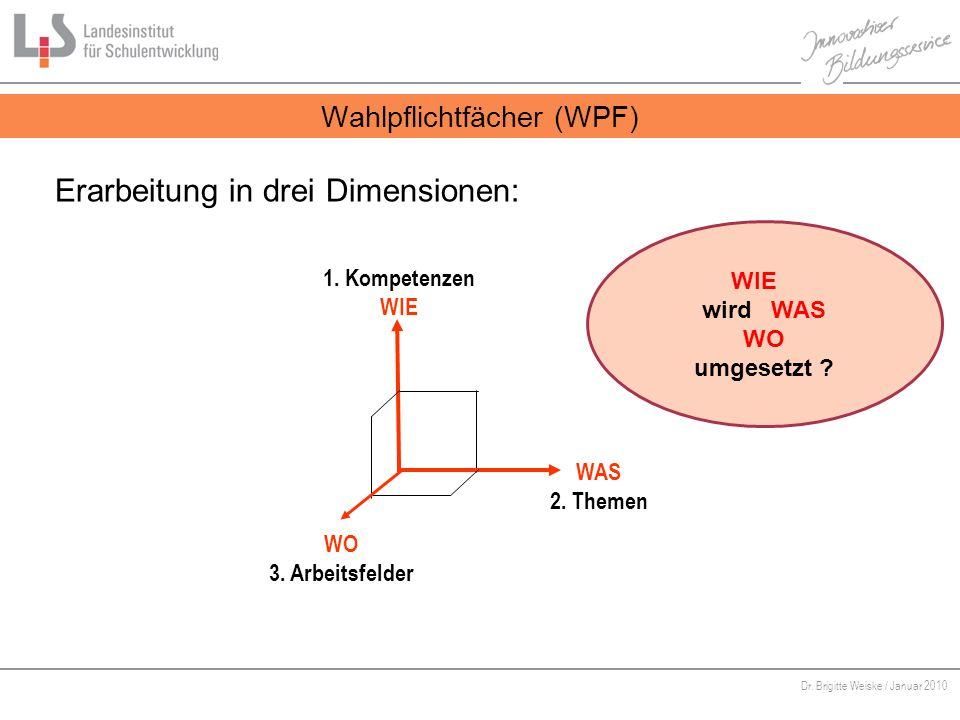 Wahlpflichtfächer (WPF)