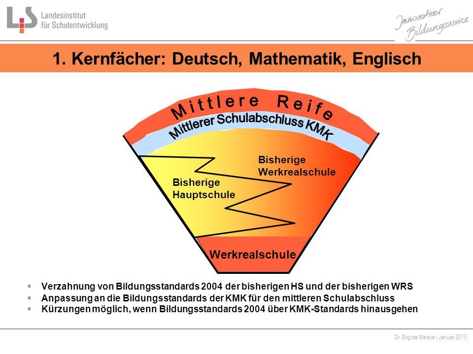 1. Kernfächer: Deutsch, Mathematik, Englisch