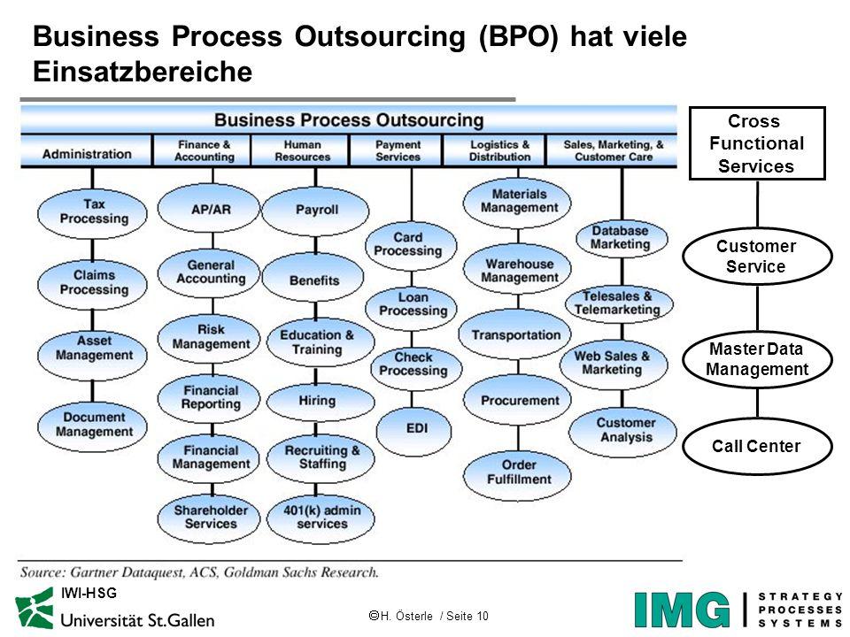Business Process Outsourcing (BPO) hat viele Einsatzbereiche