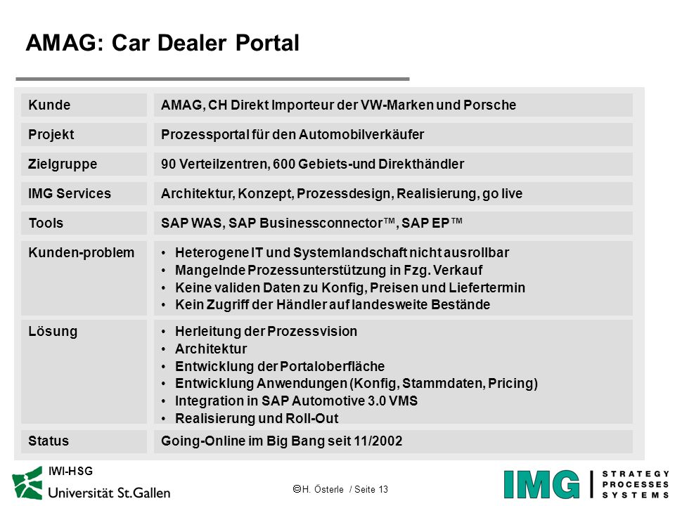 AMAG: Car Dealer Portal