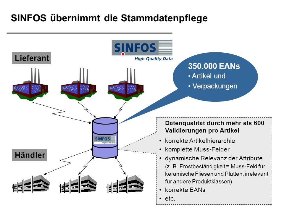 SINFOS übernimmt die Stammdatenpflege