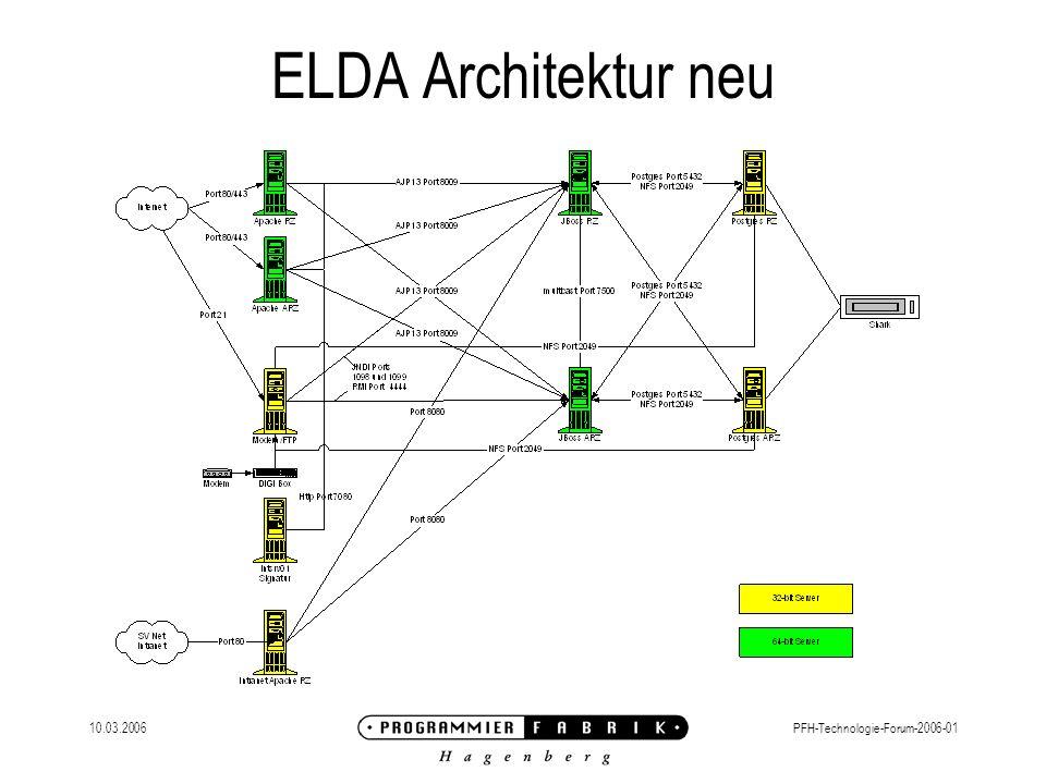ELDA Architektur neu 10.03.2006