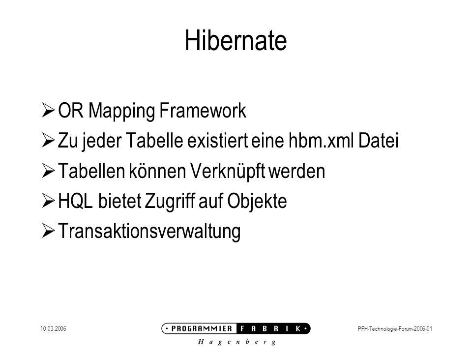 Hibernate OR Mapping Framework