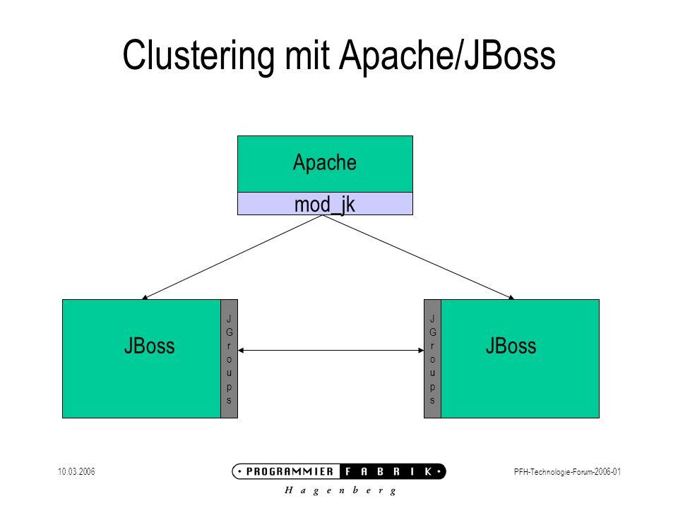 Clustering mit Apache/JBoss