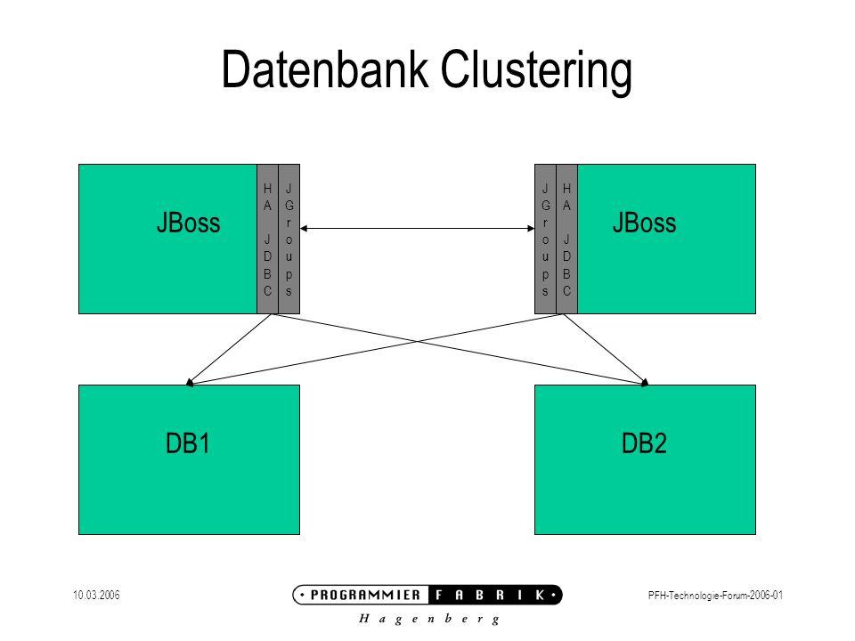 Datenbank Clustering JBoss JBoss DB1 DB2 H A J D B C J G r o u p s J G
