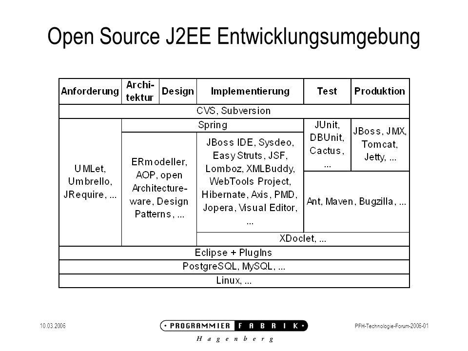 Open Source J2EE Entwicklungsumgebung