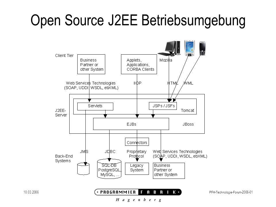 Open Source J2EE Betriebsumgebung