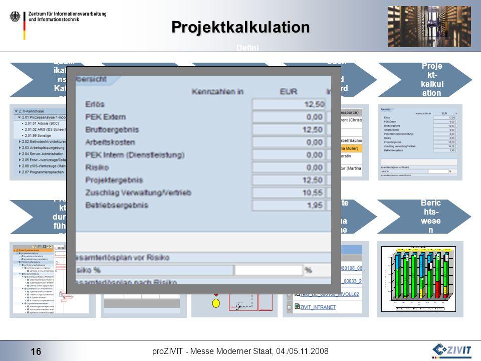 Projektkalkulation Qualifikations- Katalog Projektplanung