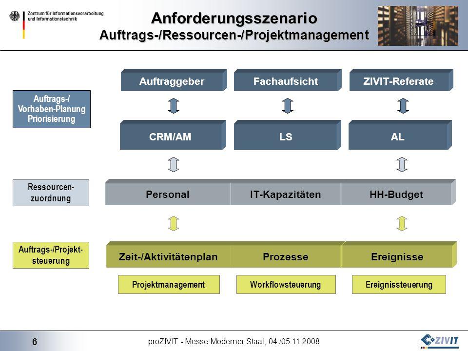 Anforderungsszenario Auftrags-/Ressourcen-/Projektmanagement