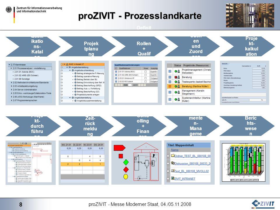 proZIVIT - Prozesslandkarte