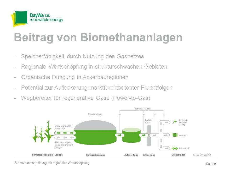 Beitrag von Biomethananlagen