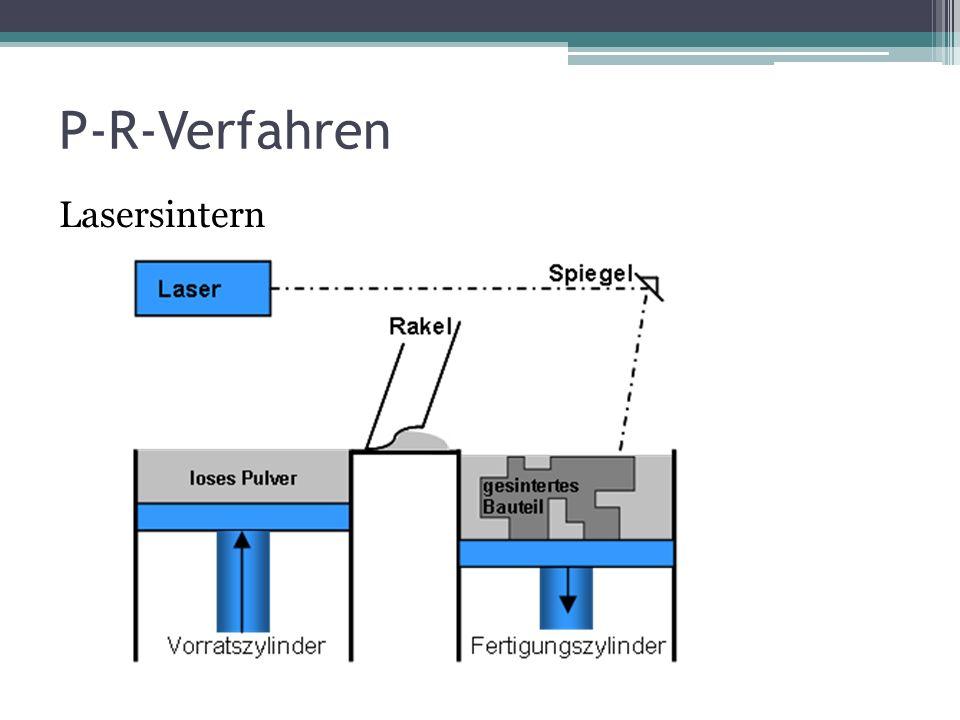 P-R-Verfahren Lasersintern