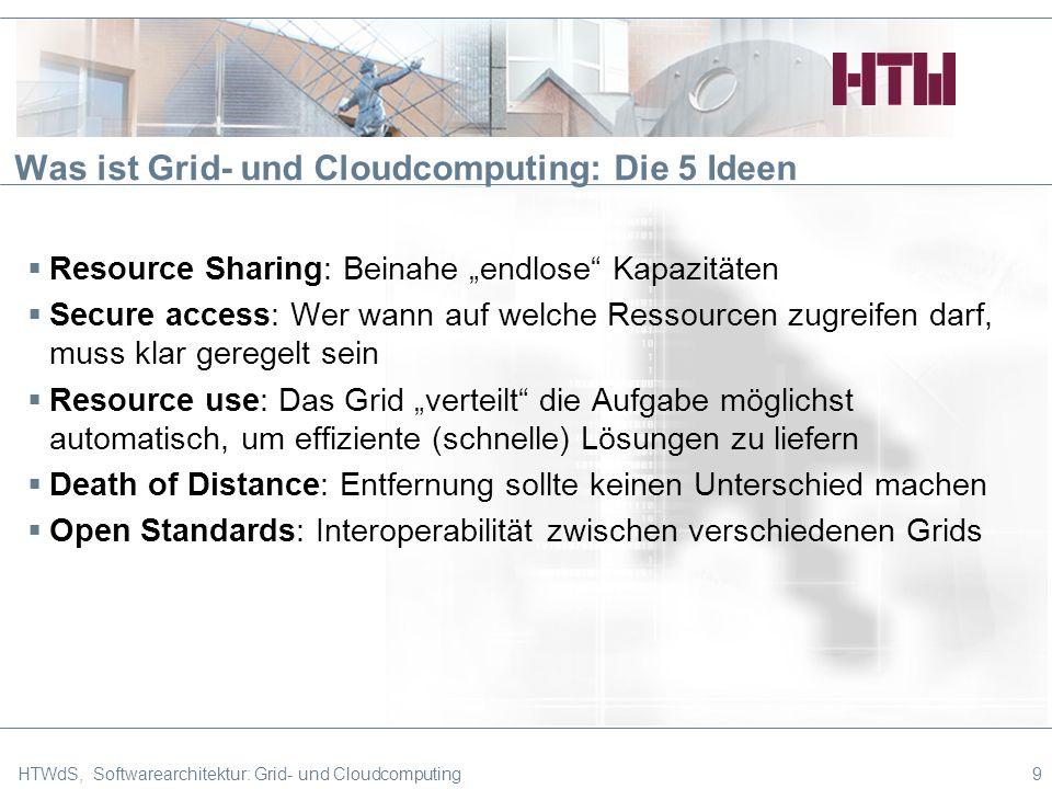 Was ist Grid- und Cloudcomputing: Die 5 Ideen