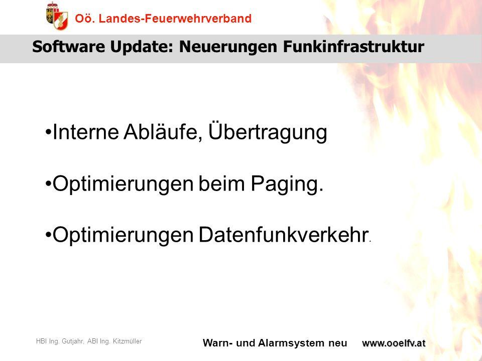 Software Update: Neuerungen Funkinfrastruktur