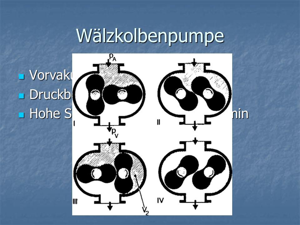 Wälzkolbenpumpe Vorvakuum nötig Druckbereich: 10-1 - 10-3 mbar
