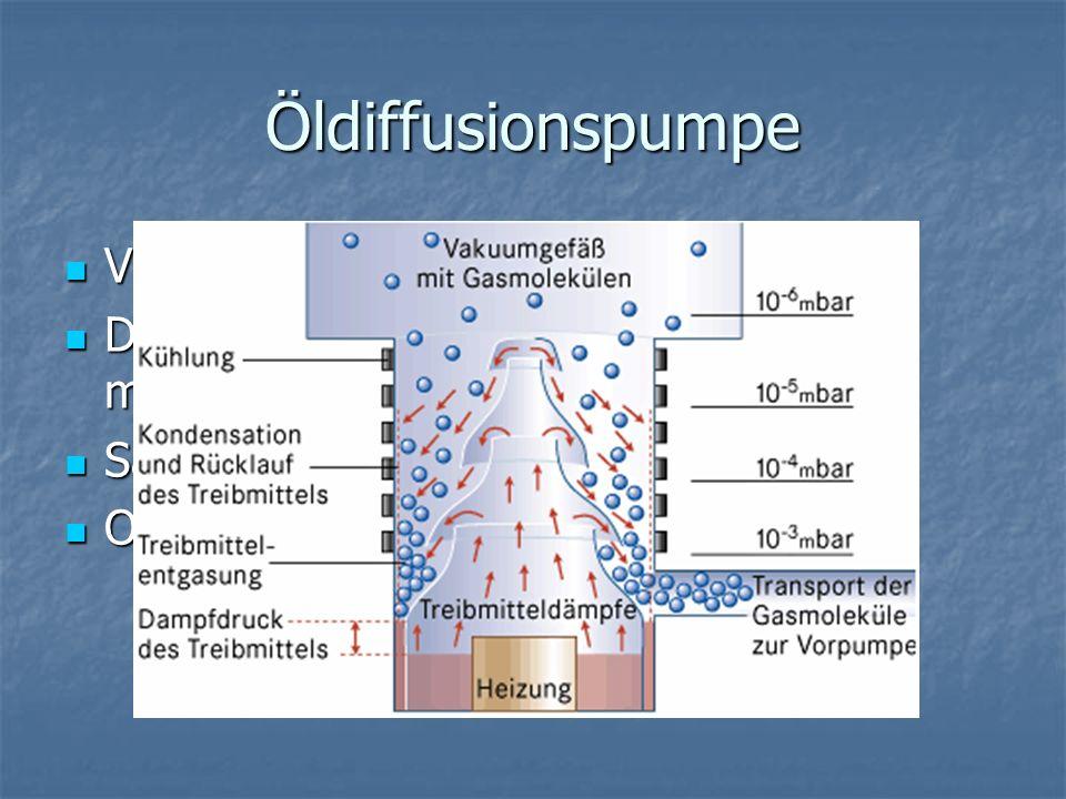 Öldiffusionspumpe Vorvakuum erforderlich
