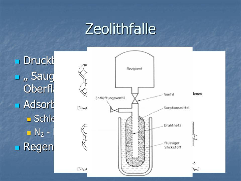 Zeolithfalle Druckbereich: 103 bis 10-3 mbar