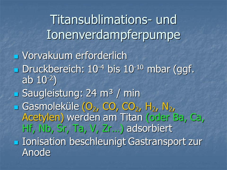 Titansublimations- und Ionenverdampferpumpe