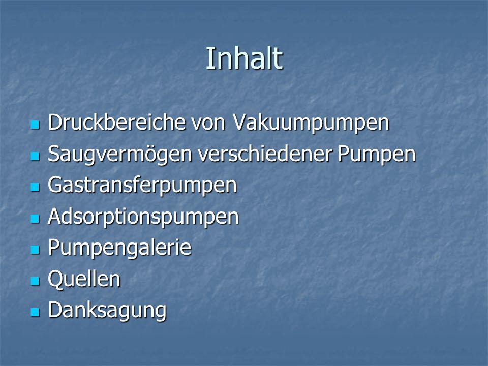Inhalt Druckbereiche von Vakuumpumpen
