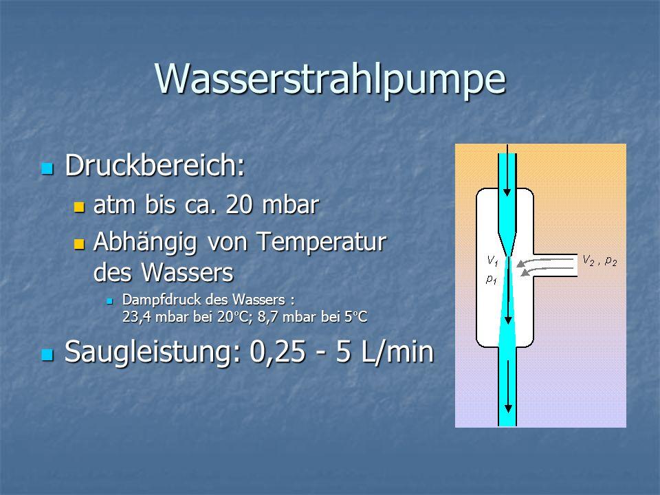 Wasserstrahlpumpe Druckbereich: Saugleistung: 0,25 - 5 L/min