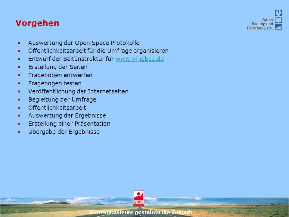 Vorgehen Auswertung der Open Space Protokolle