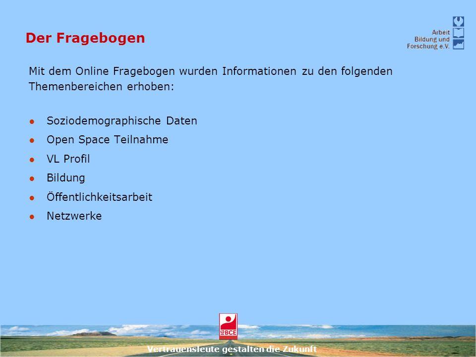 Der Fragebogen Mit dem Online Fragebogen wurden Informationen zu den folgenden. Themenbereichen erhoben: