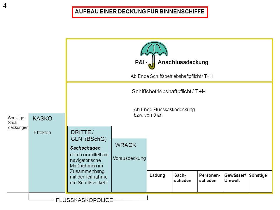 4 AUFBAU EINER DECKUNG FÜR BINNENSCHIFFE P&I - Anschlussdeckung