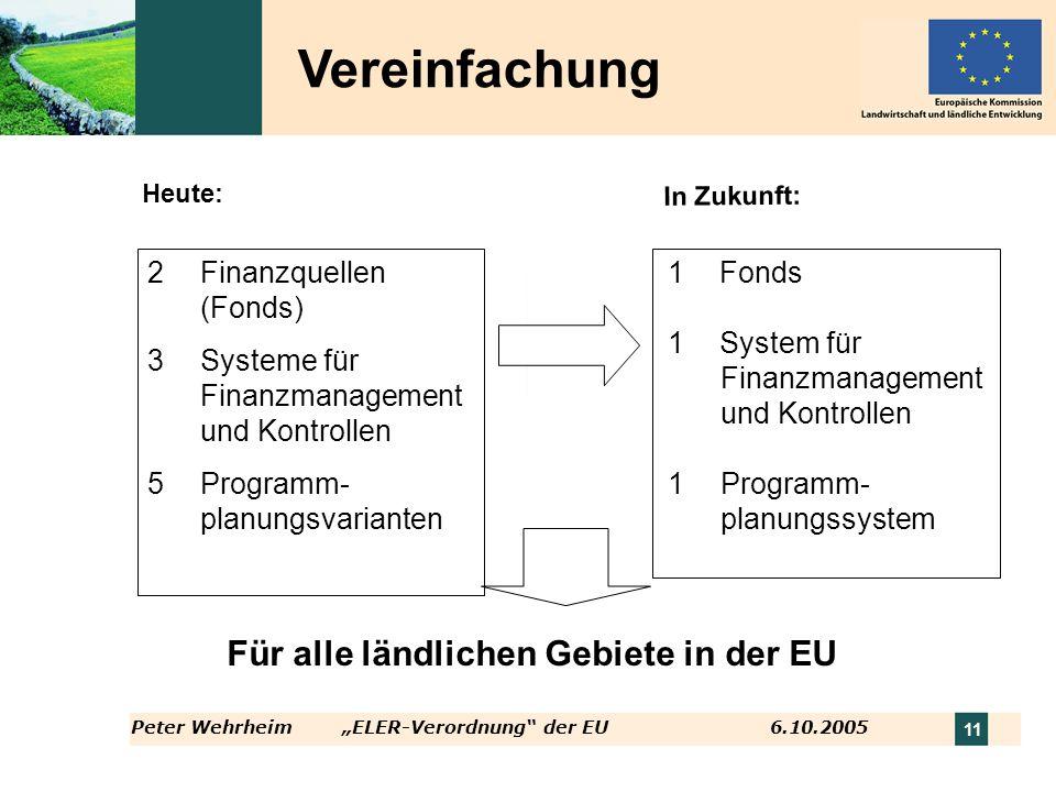 Vereinfachung Für alle ländlichen Gebiete in der EU