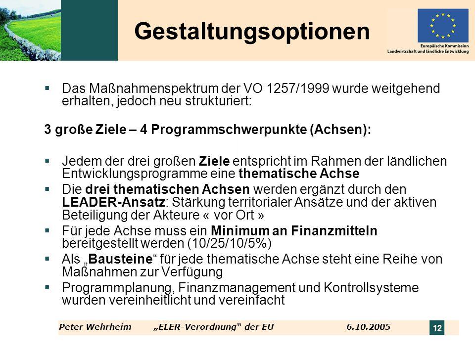 Gestaltungsoptionen Das Maßnahmenspektrum der VO 1257/1999 wurde weitgehend erhalten, jedoch neu strukturiert: