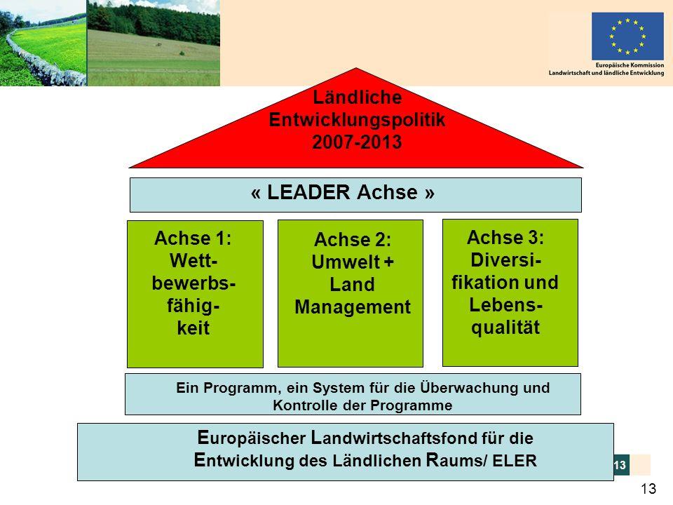 « LEADER Achse » Ländliche Entwicklungspolitik 2007-2013