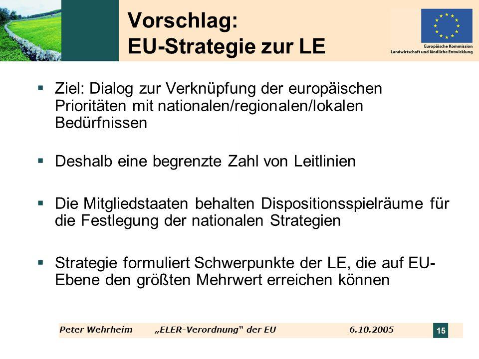Vorschlag: EU-Strategie zur LE