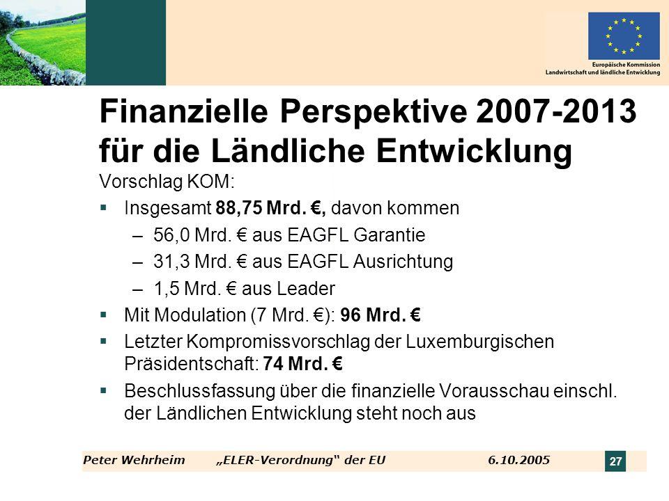 Finanzielle Perspektive 2007-2013 für die Ländliche Entwicklung