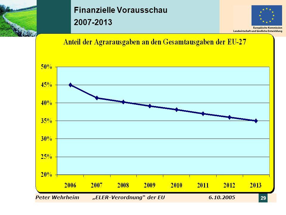 Finanzielle Vorausschau 2007-2013