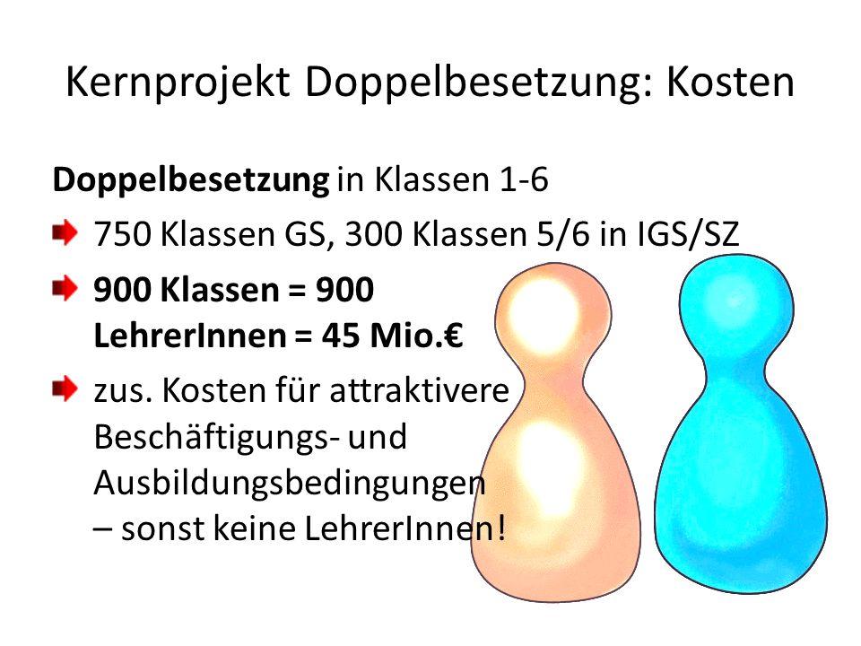 Kernprojekt Doppelbesetzung: Kosten