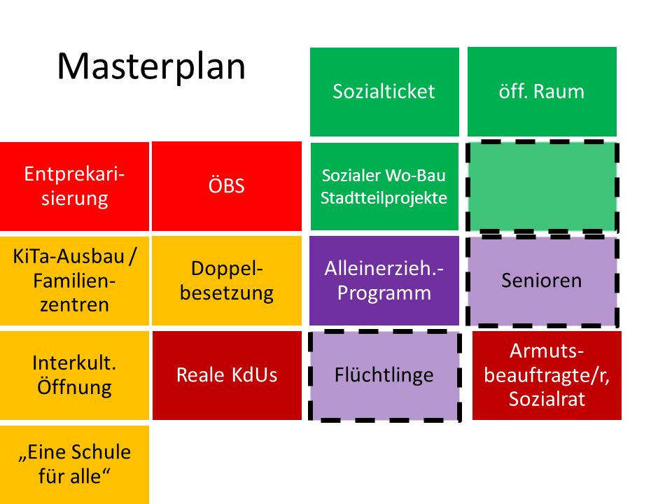 Masterplan Sozialticket öff. Raum Entprekari-sierung Doppel-besetzung