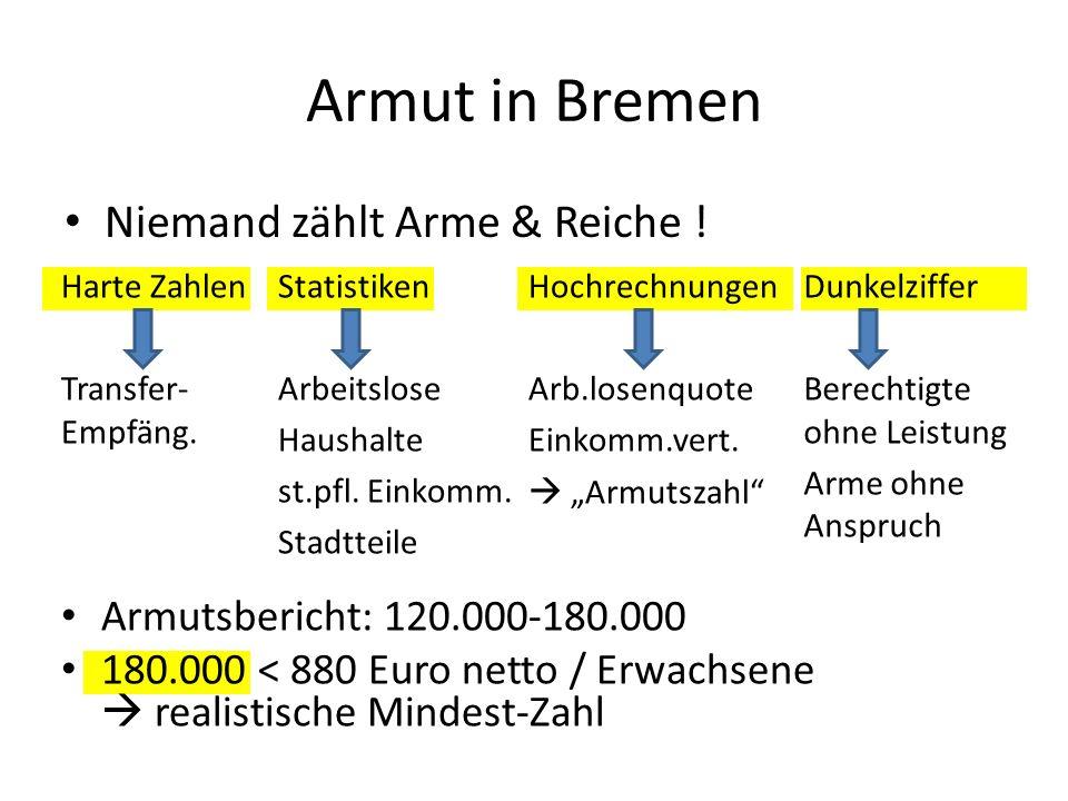 Armut in Bremen Niemand zählt Arme & Reiche !