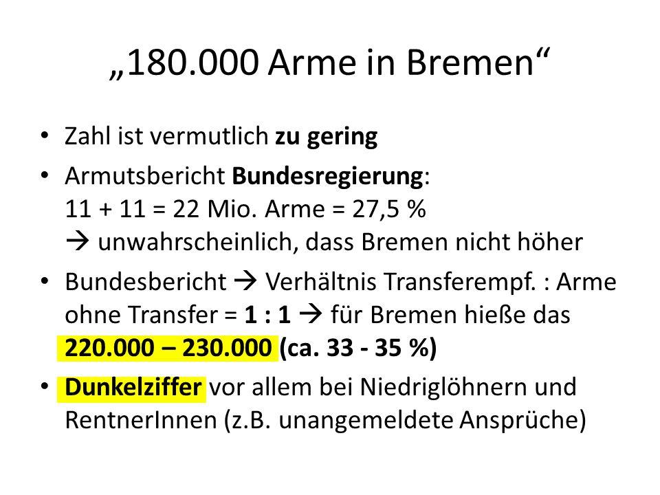 """""""180.000 Arme in Bremen Zahl ist vermutlich zu gering"""
