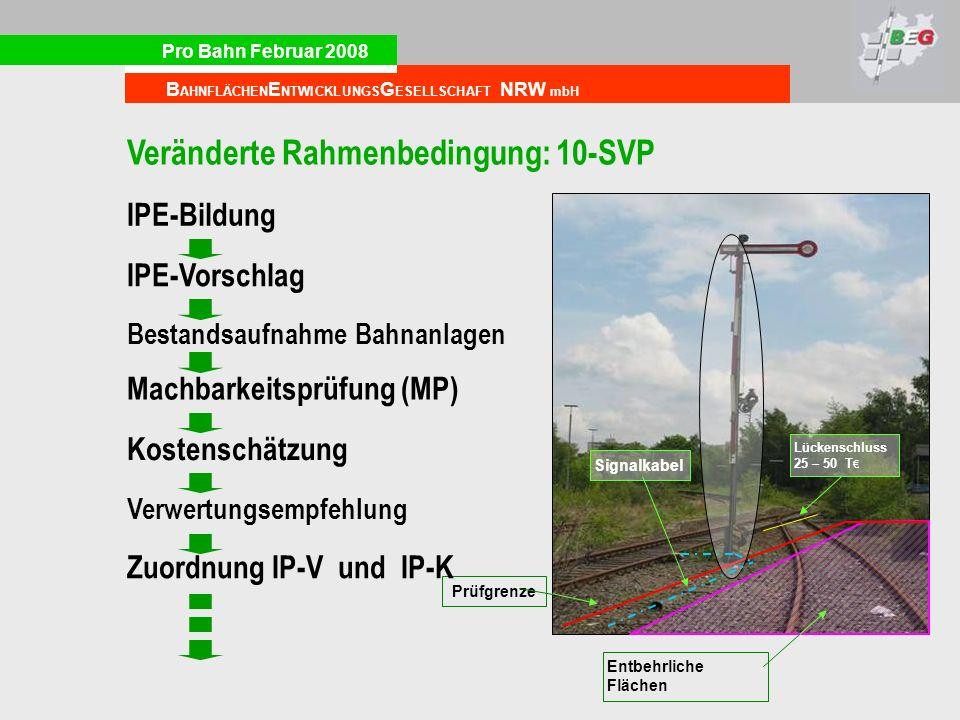 Veränderte Rahmenbedingung: 10-SVP