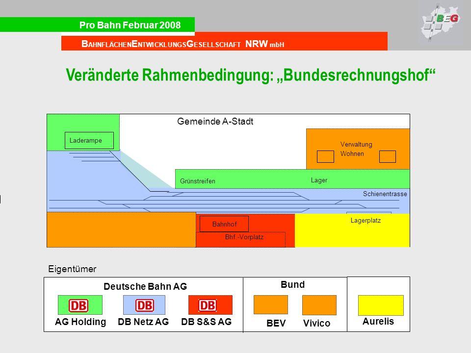 "Veränderte Rahmenbedingung: ""Bundesrechnungshof"