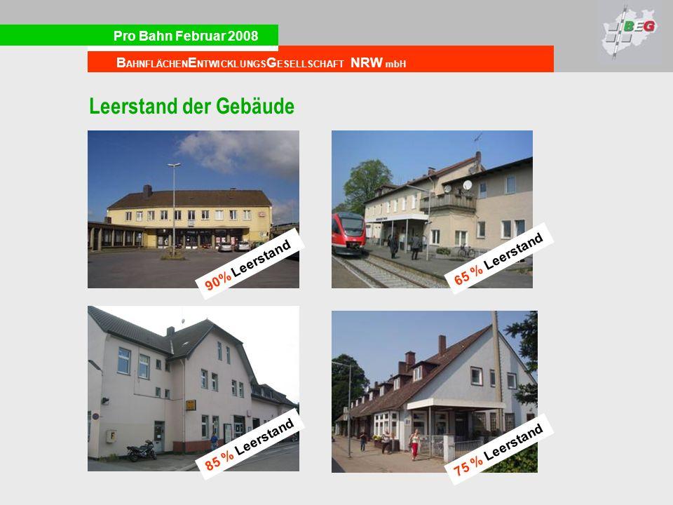Leerstand der Gebäude 65 % Leerstand 90% Leerstand 85 % Leerstand