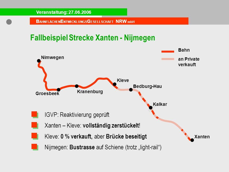 Fallbeispiel Strecke Xanten - Nijmegen