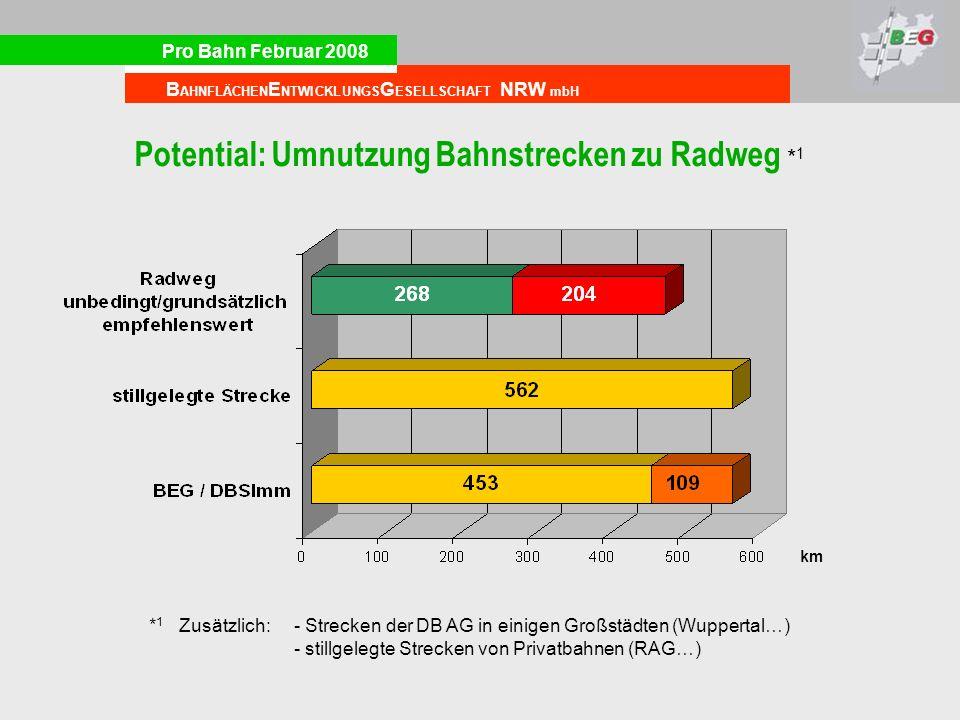 Potential: Umnutzung Bahnstrecken zu Radweg *1